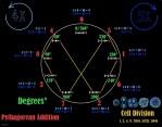 Vedic Circle Simple