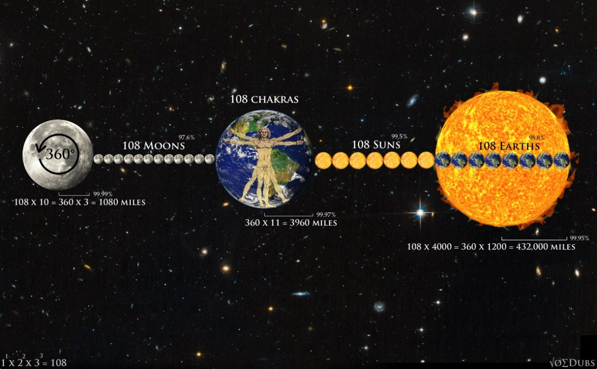 The Holy 108 - Earth Sun and Moon