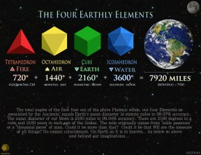 Four Earthly Elements SEM!