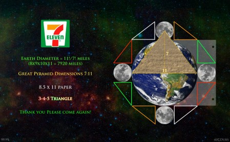 earth sun moon 711