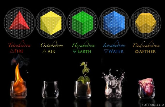 Platonic Elements