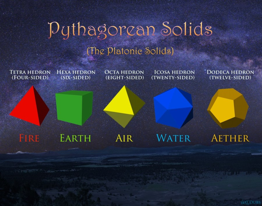 platonic solids aether