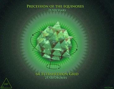 64 Precession of Equinox