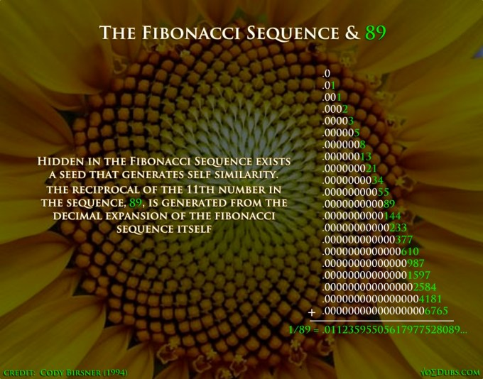 Fibonacci and 89