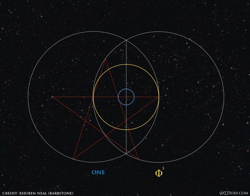 Pentagram Phi Cubed