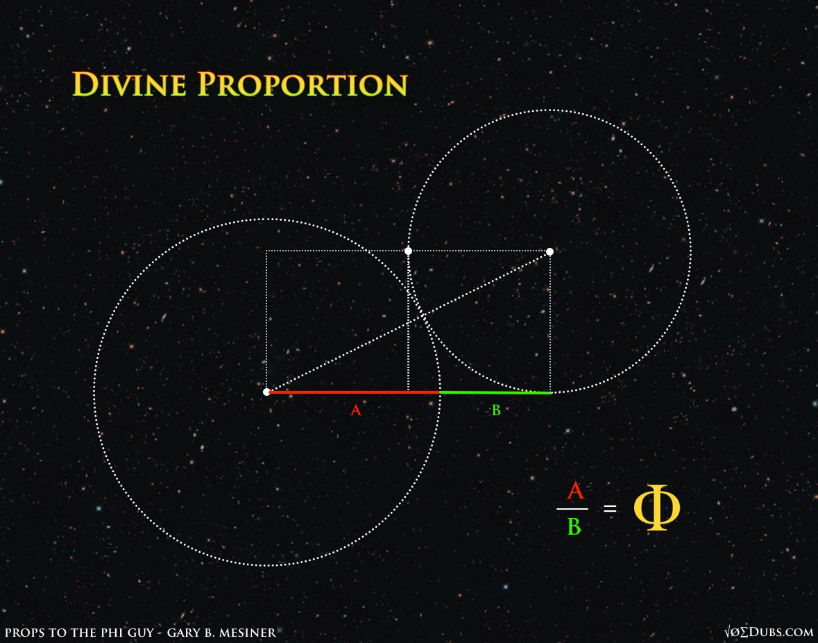 on the divine proportion pdf