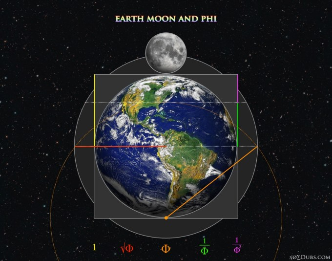 Earth Moon and Phi