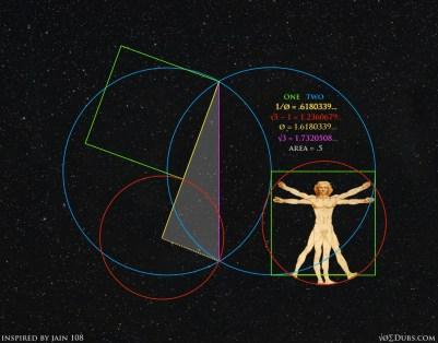 √3 and Phi and Vitrivian Man
