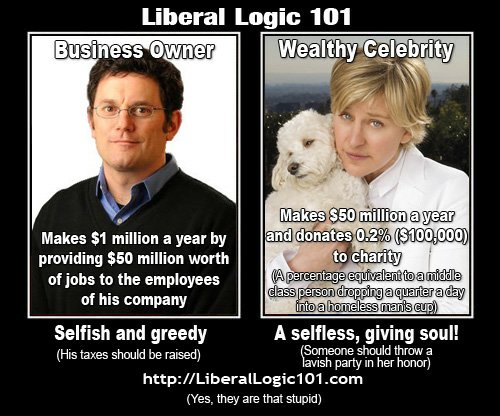 liberal logic 101 ellen