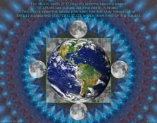 27.32 Earth and Moon