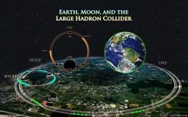 CERN Earth and Moon