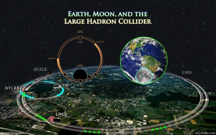 CERN Earth and Moon