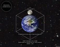 Earth Moon and 216
