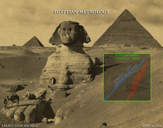 Egyptian Metrology