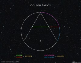 Golden George Odom