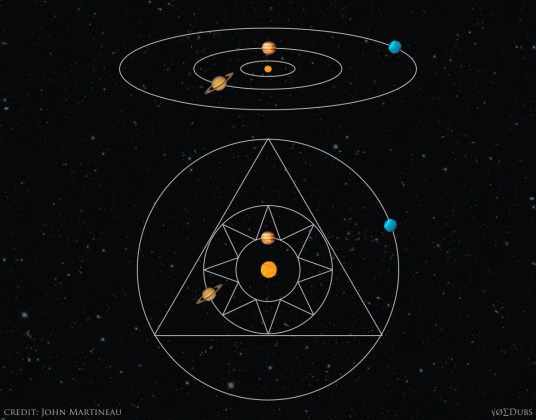 Jupiter Saturn Uranus