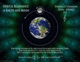 Moon Resonance Unity