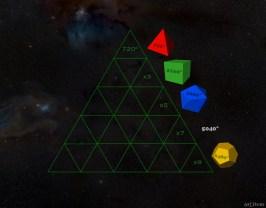 Platonic Angle Origins