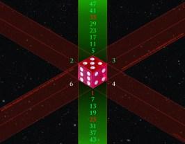 Prime Cube