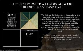Pyramid 43200