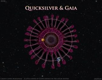 Quicksilver and Gaia