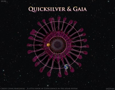 Quicksilver and Gaia