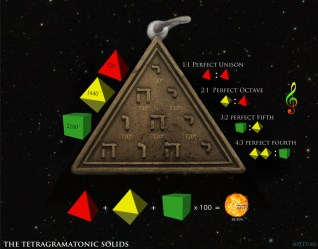Tetragramatonic Solids