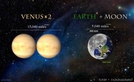 Venus Earth 15040
