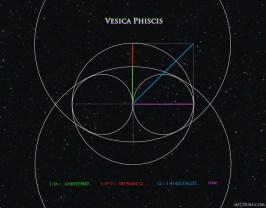 Vesica Phiscis 4
