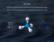 Water 180º Tetrahedron