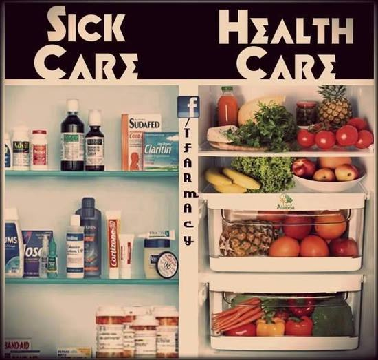 sick-care-vs-health-care