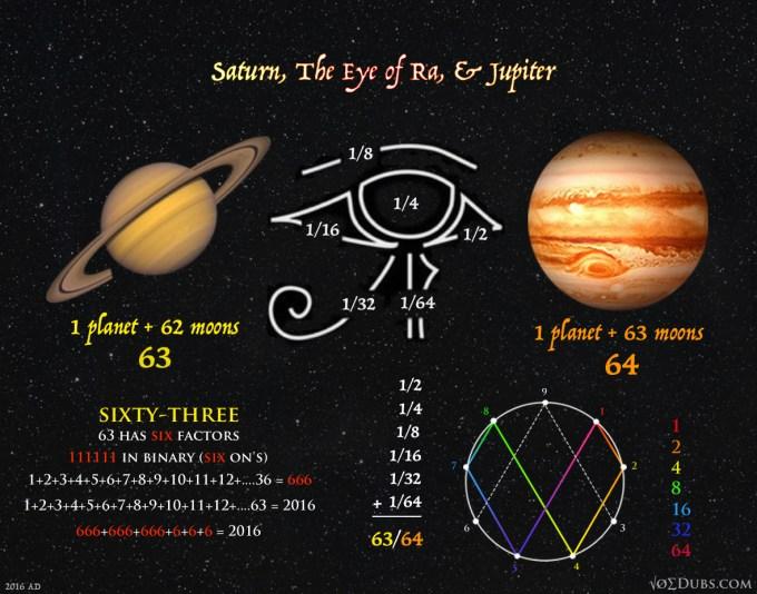 saturn-jupiter-63-64-eye-of-ra-vbm-63