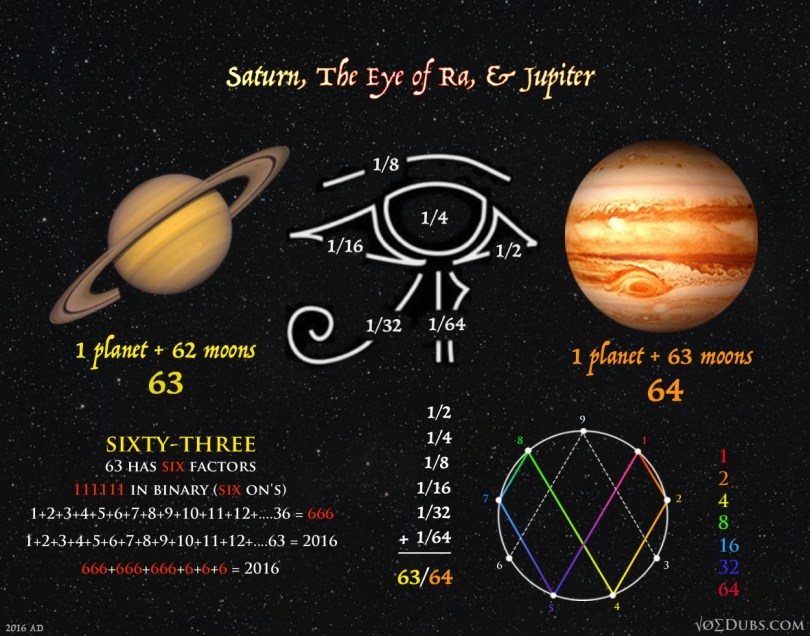 saturn-jupiter-63-64-eye-of-ra-vbm-63