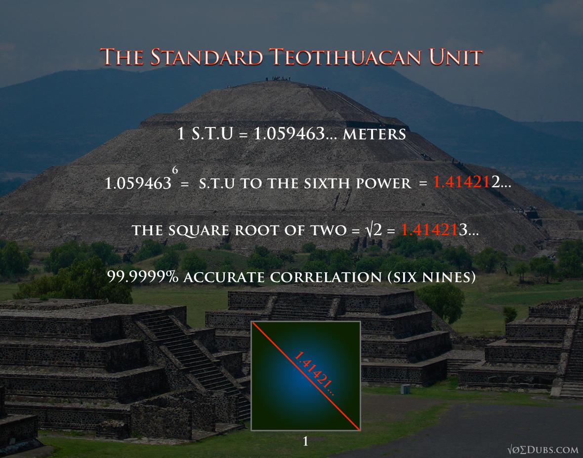 Resultado de imagen para teotihuacan phi