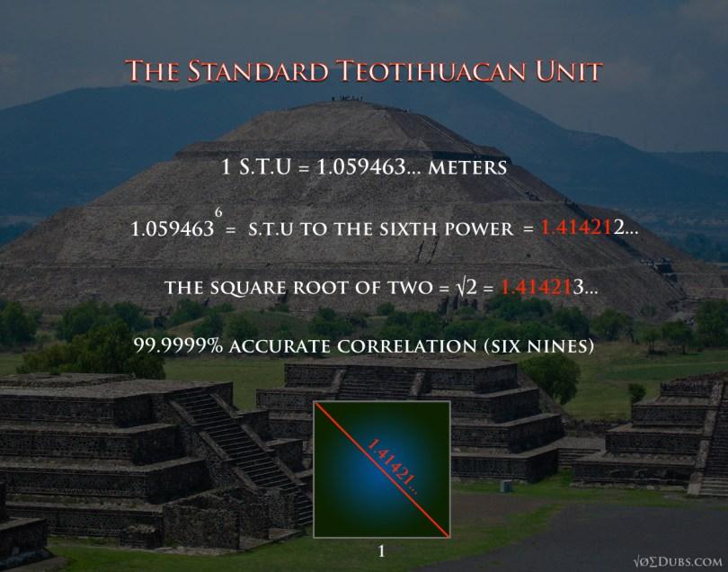 standard-teotihuacan-unit