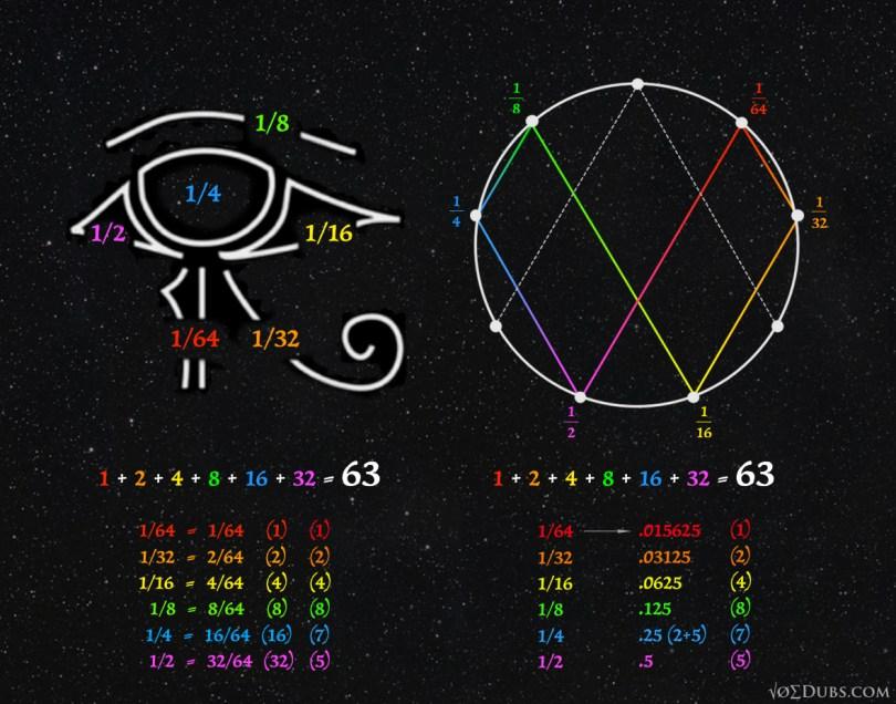 vbm-gurdjeff-63-eye-of-horus