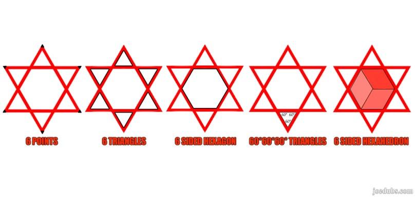 666 triangles moloch