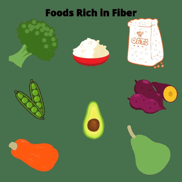 image-foods-rich-in-fiber