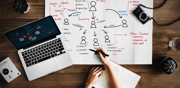 ¿Cómo Hacer Un Plan De Ventas Para Tu Empresa?