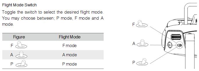 Flight Mode Switch