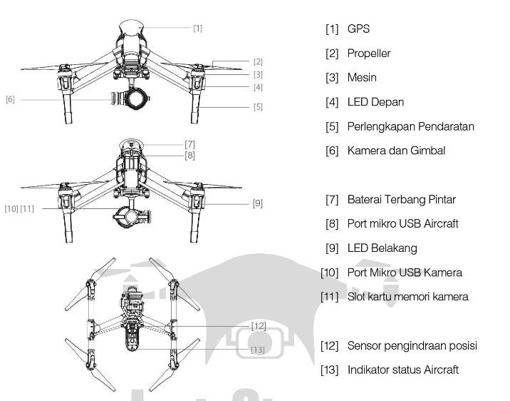 Diagram Aircraft