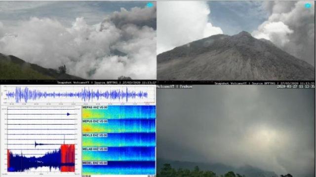 erupsi merapi jumat 27 maret 2020