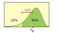 VAR graph