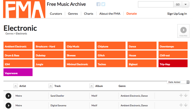 5 Royalty-Free And Public Domain Music Websites To Use In 2019