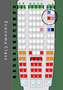 seating-start-circle