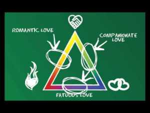 triangle love theory