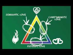 triangle love theory