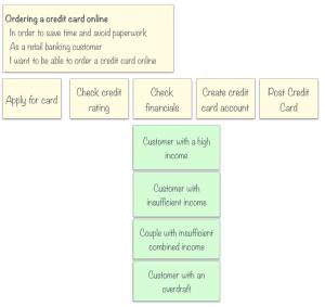 credit-card-flow-variations