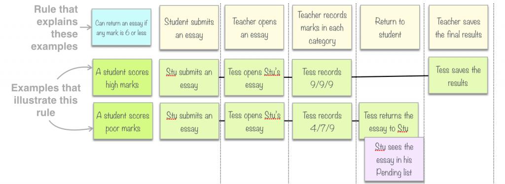 essay on if i were a teacher