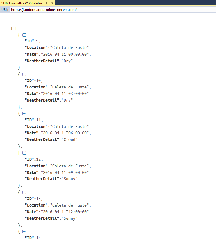 json data properly formatted